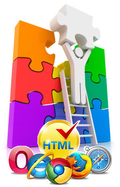 best web development solutions india